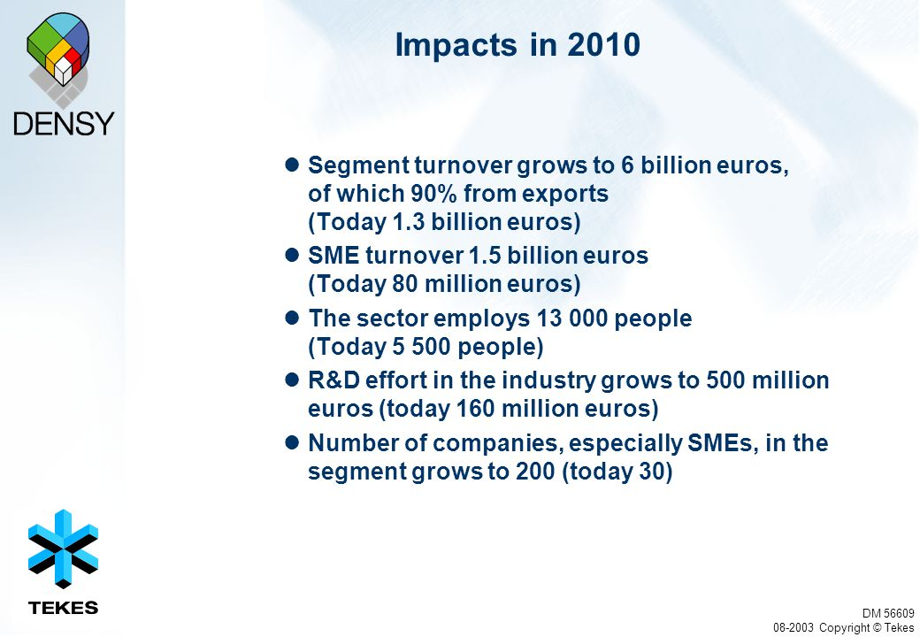 DM 56609 08-2003 Copyright © Tekes Impacts in 2010 Segment turnover grows to 6 billion euros, of which 90% from exports (Today 1.3 billion euros) SME turnover 1.5 billion euros (Today 80 million euros) The sector employs 13 000 people (Today 5 500 people) R&D effort in the industry grows to 500 million euros (today 160 million euros) Number of companies, especially SMEs, in the segment grows to 200 (today 30)