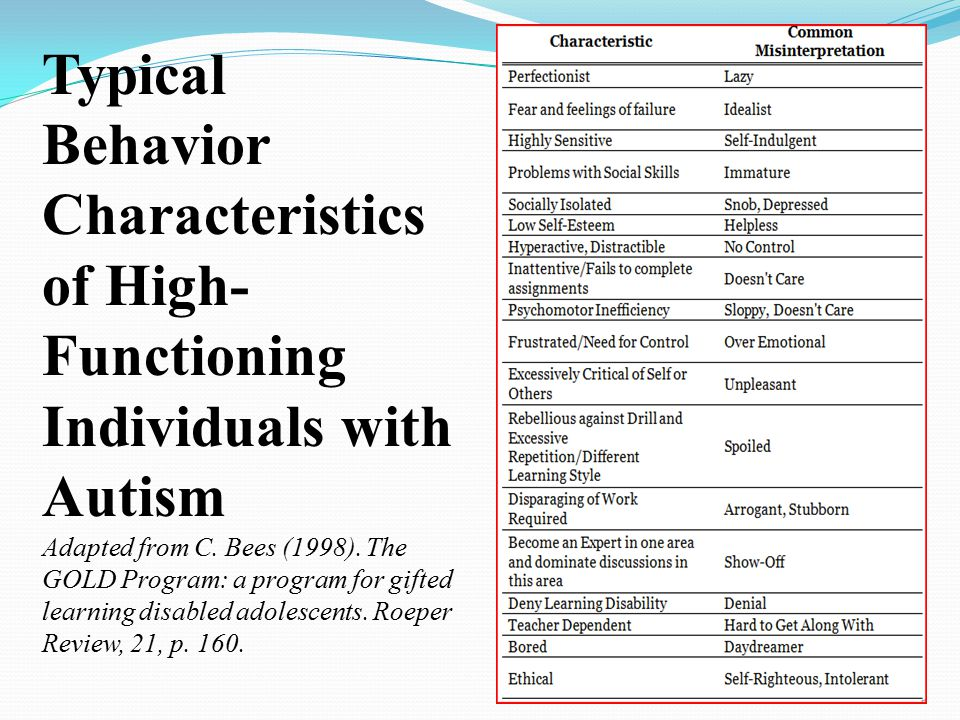 Typical Behavior Characteristics of High- Functioning Individuals with Autism Adapted from C.