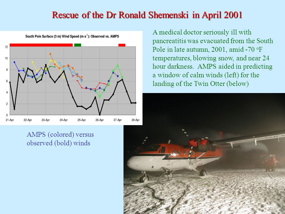 Rescue of the Dr Ronald Shemenski in April 2001 AMPS (colored) versus observed (bold) winds A medical doctor seriously ill with pancreatitis was evacuated from the South Pole in late autumn, 2001, amid -70 o F temperatures, blowing snow, and near 24 hour darkness.