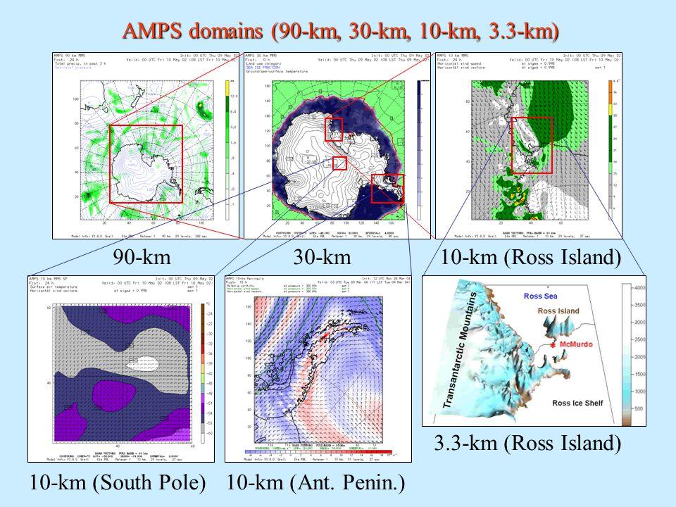 90-km AMPS domains (90-km, 30-km, 10-km, 3.3-km) 3.3-km (Ross Island) 10-km (South Pole) 10-km (Ross Island)30-km 10-km (Ant.