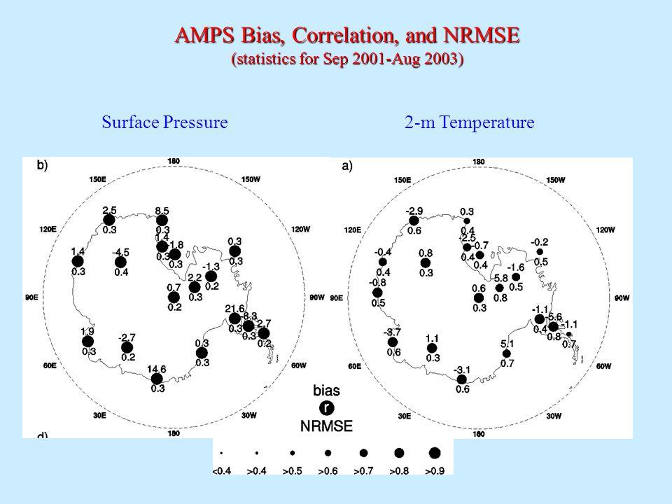 AMPS Bias, Correlation, and NRMSE (statistics for Sep 2001-Aug 2003) 2-m TemperatureSurface Pressure