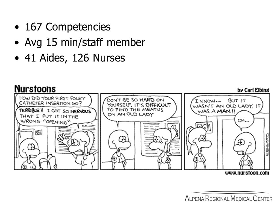 167 Competencies Avg 15 min/staff member 41 Aides, 126 Nurses