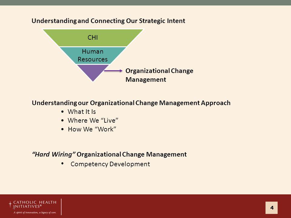 15 How Organizational Change Management Works 15