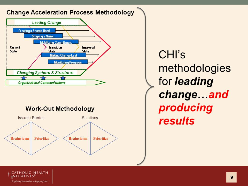 Work-Out Methodology CHI's methodologies for leading change…and producing results 9 Change Acceleration Process Methodology 9