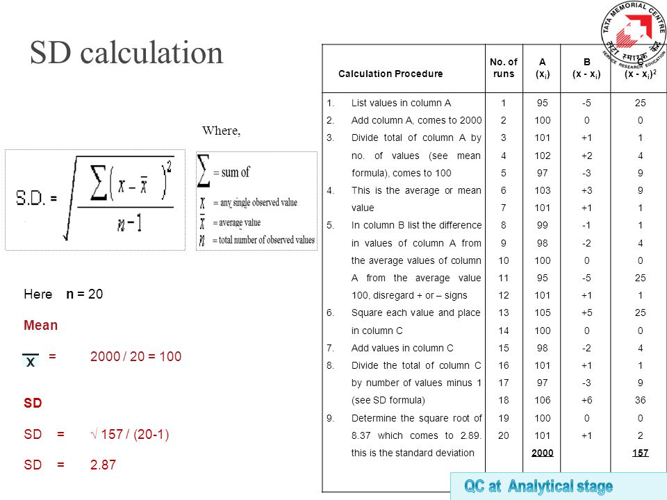Calculation Procedure No.