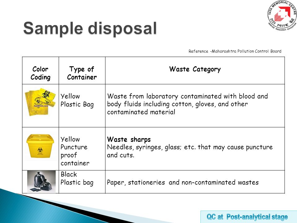 Color Coding Type of Container Waste Category Yellow Plastic Bag Waste from laboratory contaminated with blood and body fluids including cotton, gloves, and other contaminated material Yellow Puncture proof container Waste sharps Needles, syringes, glass; etc.