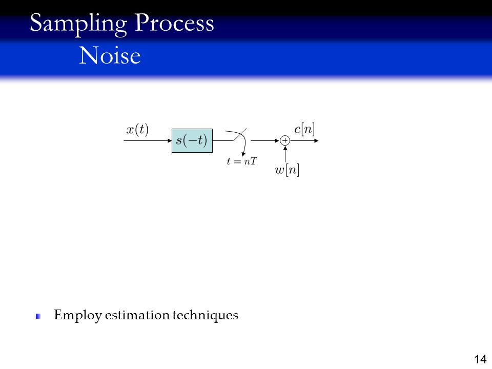 14 Employ estimation techniques Sampling Process Noise