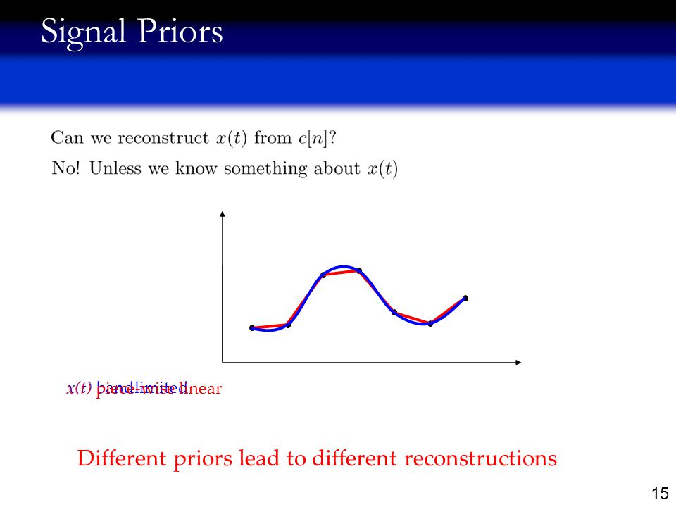 15 Signal Priors x(t) bandlimited x(t) piece-wise linear Different priors lead to different reconstructions