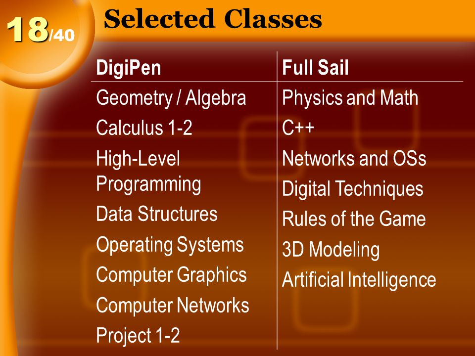 Selected Classes /4018 DigiPenFull Sail Geometry / Algebra Calculus 1-2 High-Level Programming Data Structures Operating Systems Computer Graphics Computer Networks Project 1-2 Physics and Math C++ Networks and OSs Digital Techniques Rules of the Game 3D Modeling Artificial Intelligence
