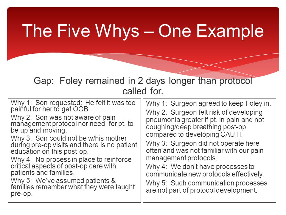The Five Whys – One Example Gap: Foley remained in 2 days longer than protocol called for. Why 1: Son requested: He felt it was too painful for her to