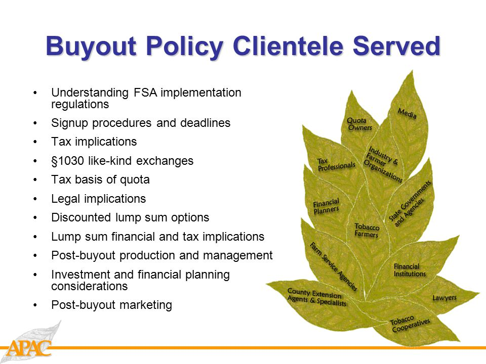 CAAP Buyout Policy Clientele Served Understanding FSA implementation regulations Signup procedures and deadlines Tax implications §1030 like-kind exch