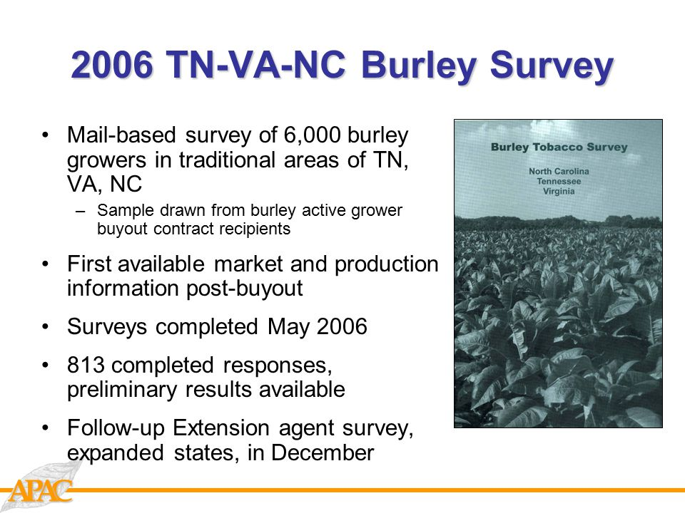 CAAP 2006 TN-VA-NC Burley Survey Mail-based survey of 6,000 burley growers in traditional areas of TN, VA, NC –Sample drawn from burley active grower