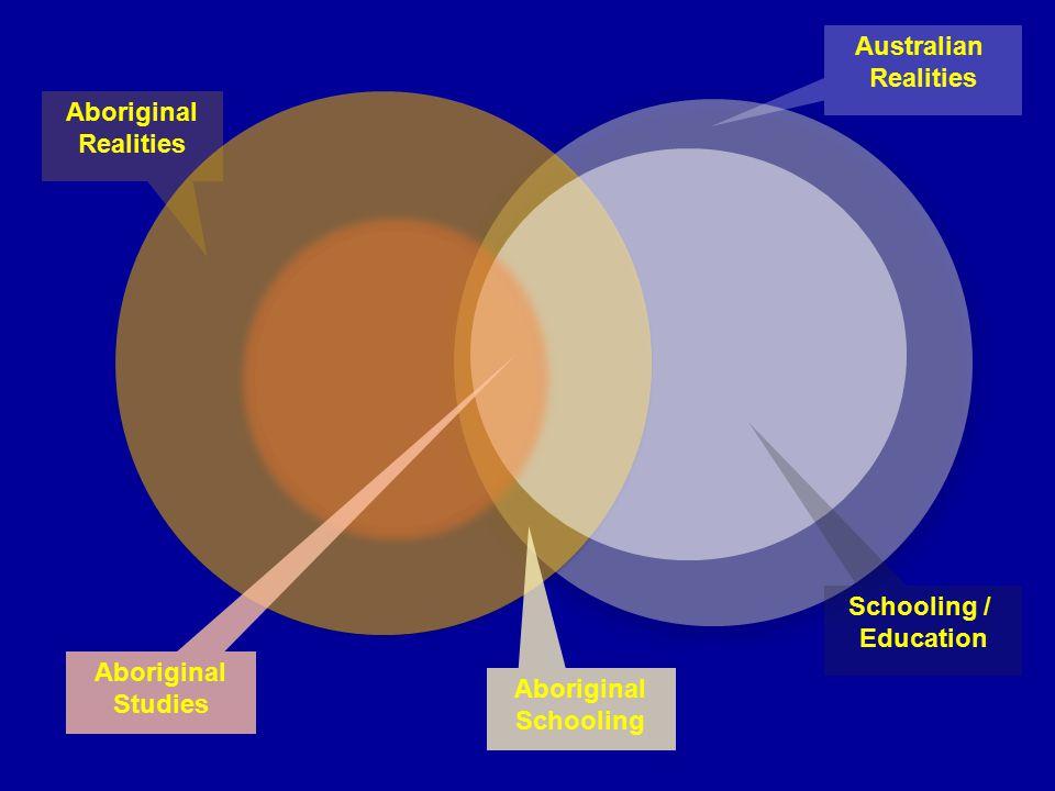 Aboriginal Schooling Schooling / Education Aboriginal Studies Aboriginal Realities Australian Realities