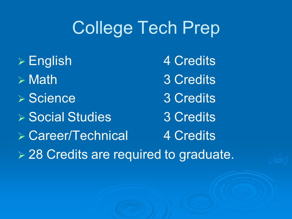 College/University Course of Study English4 Credits Mathematics (Algebra 1 and above)4 Credits Social Studies3 Credits Science3 Credits Foreign Langua
