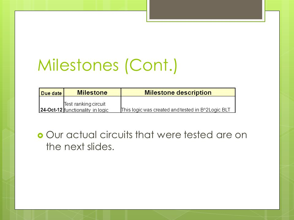 Milestones (Cont.) Due date MilestoneMilestone description 24-Oct-12 Test ranking circuit functionality in logicThis logic was created and tested in B^2Logic.BLT  Our actual circuits that were tested are on the next slides.