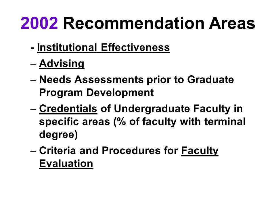 2002 Recommendation Areas - Institutional Effectiveness –Advising –Needs Assessments prior to Graduate Program Development –Credentials of Undergradua