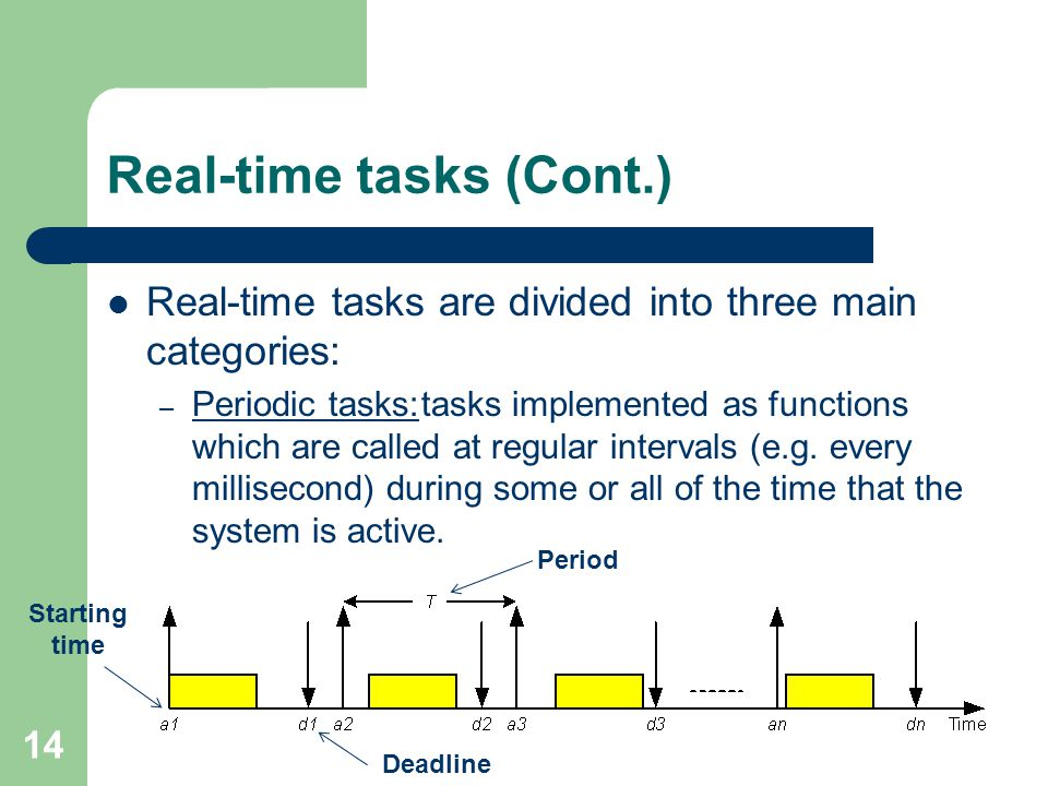 Real-time tasks (Cont.) Real-time tasks are divided into three main categories: – Periodic tasks:tasks implemented as functions which are called at re