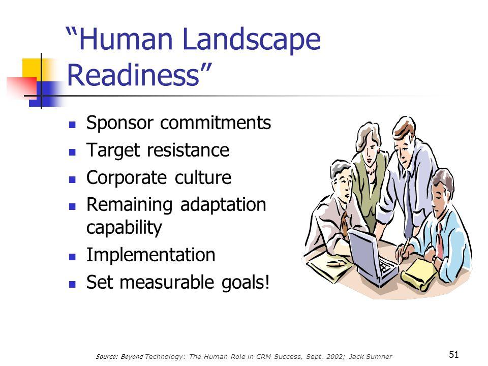 51 Human Landscape Readiness Sponsor commitments Target resistance Corporate culture Remaining adaptation capability Implementation Set measurable goals.