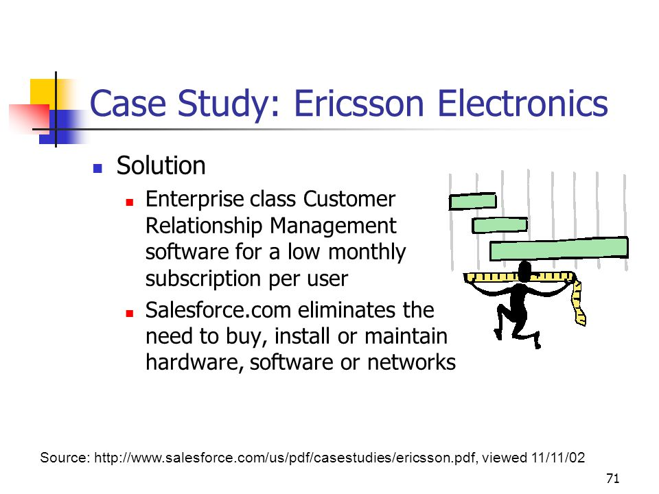 71 Case Study: Ericsson Electronics Solution Enterprise class Customer Relationship Management software for a low monthly subscription per user Salesf