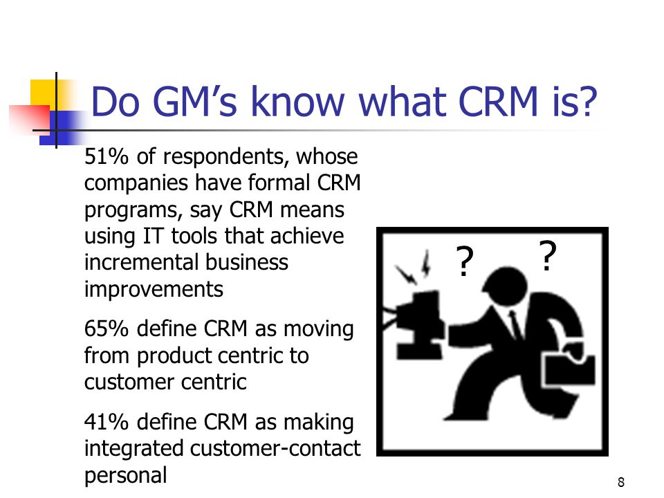 8 Do GM's know what CRM is? 51% of respondents, whose companies have formal CRM programs, say CRM means using IT tools that achieve incremental busine