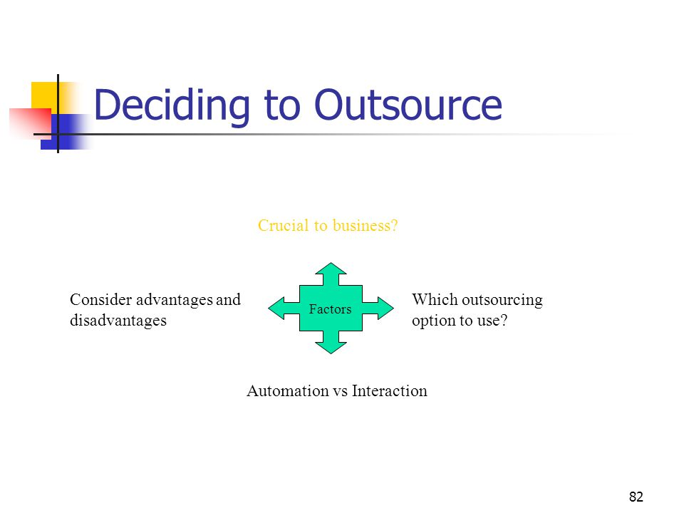 82 Deciding to Outsource Crucial to business? Which outsourcing option to use? Automation vs Interaction Consider advantages and disadvantages Factors