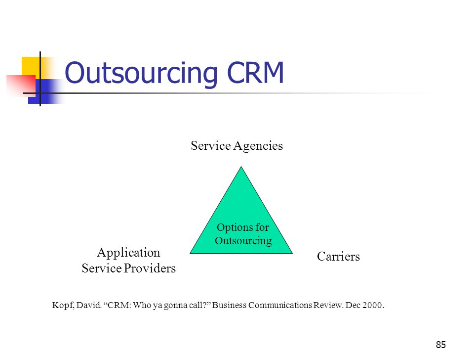 "85 Outsourcing CRM Service Agencies Carriers Application Service Providers Kopf, David. ""CRM: Who ya gonna call?"" Business Communications Review. Dec"