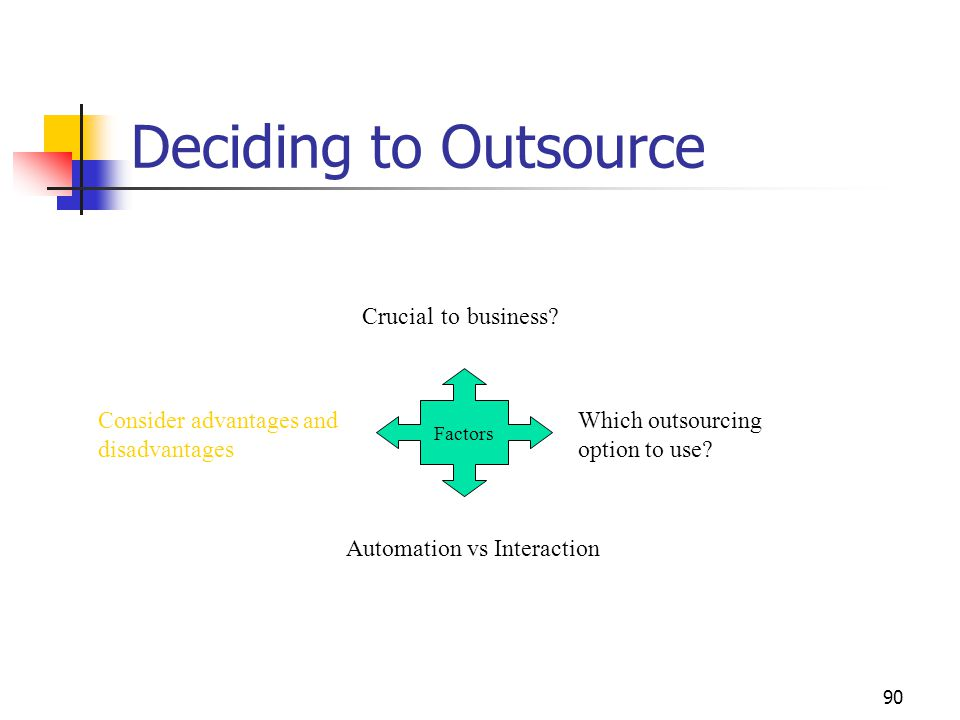 90 Deciding to Outsource Crucial to business? Which outsourcing option to use? Automation vs Interaction Consider advantages and disadvantages Factors