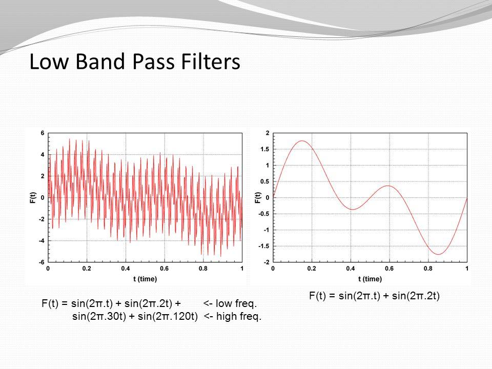 Low Band Pass Filters F(t) = sin(2π.t) + sin(2π.2t) F(t) = sin(2π.t) + sin(2π.2t) + <- low freq.