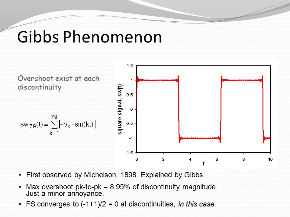 Gibbs Phenomenon Overshoot exist at each discontinuity Max overshoot pk-to-pk = 8.95% of discontinuity magnitude.
