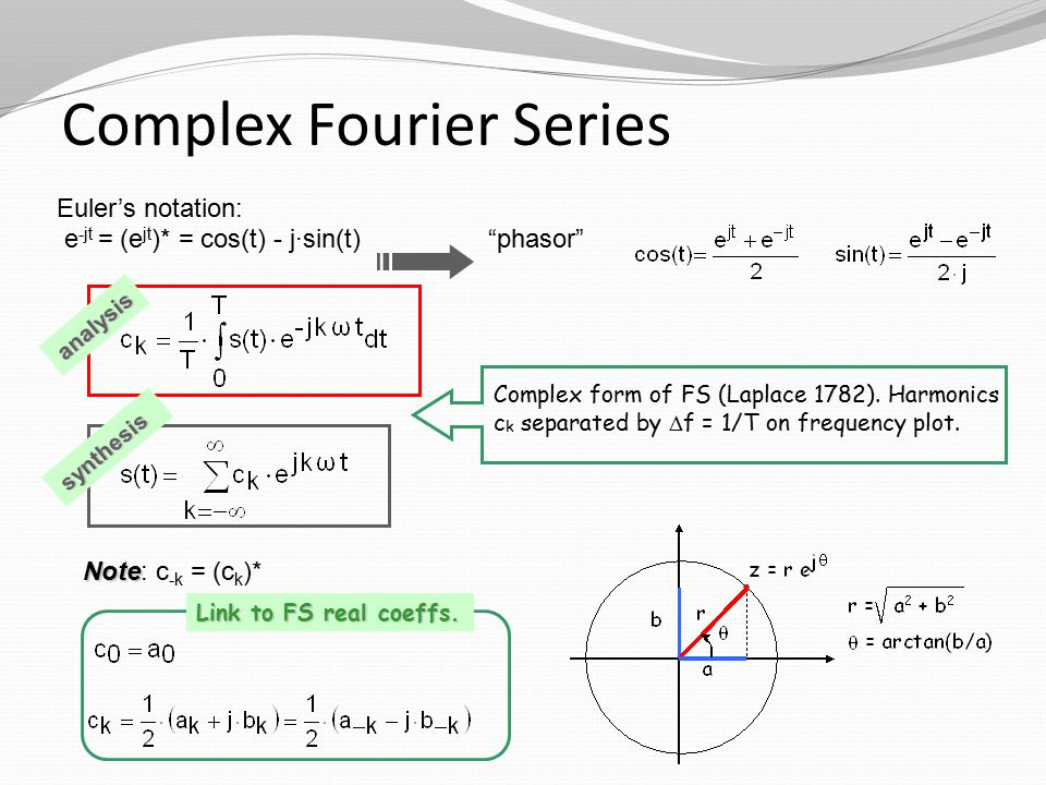 Complex Fourier Series Complex form of FS (Laplace 1782).