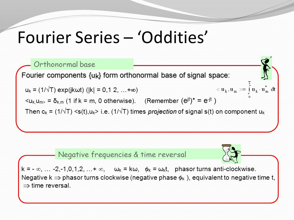 Fourier Series – 'Oddities' k = - , … -2,-1,0,1,2, …+ , ω k = kω,  k = ω k t, phasor turns anti-clockwise.