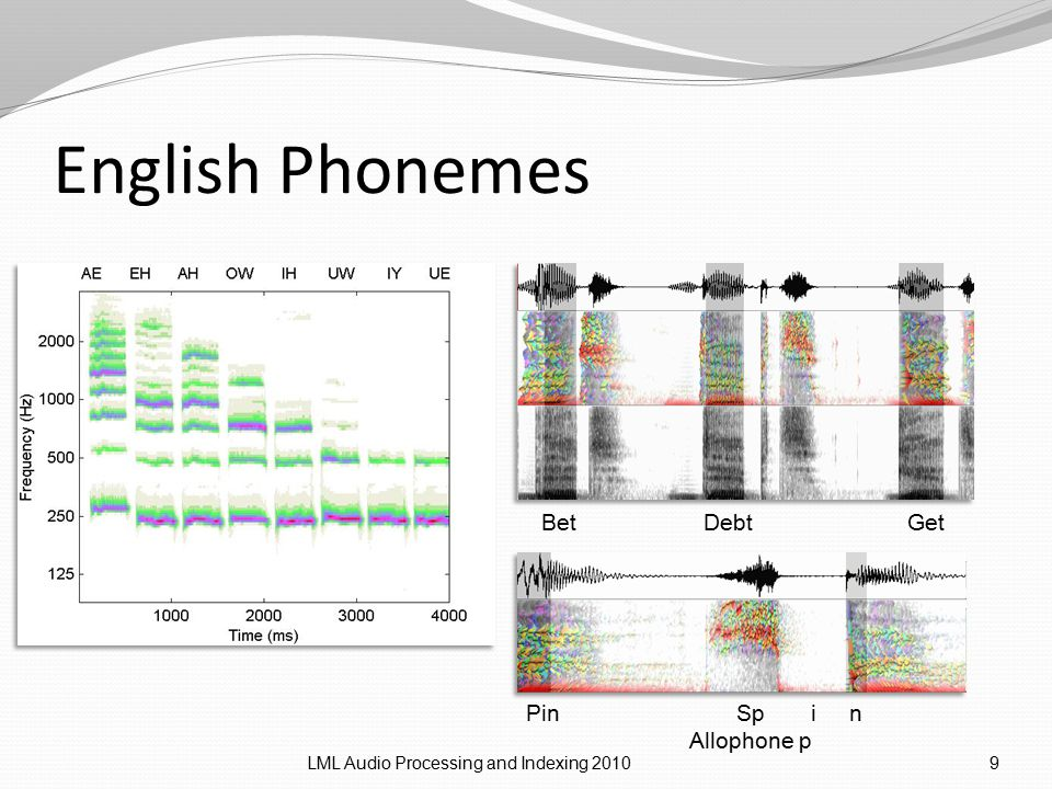 English Phonemes LML Audio Processing and Indexing 20109 Bet Debt Get Pin Sp i n Allophone p