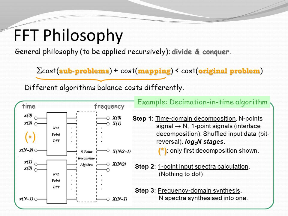 FFT Philosophy divide & conquer General philosophy (to be applied recursively): divide & conquer.