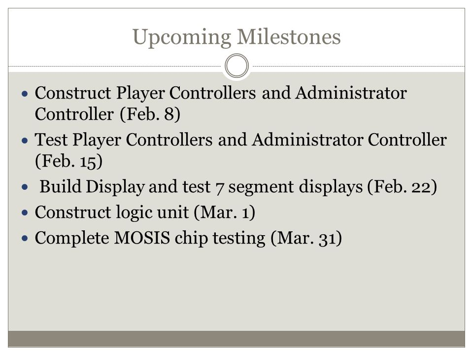 Upcoming Milestones Construct Player Controllers and Administrator Controller (Feb.
