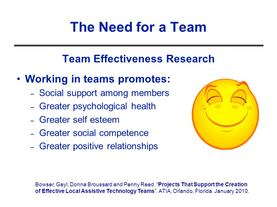 Team Effectiveness Research Working in teams promotes: – Social support among members – Greater psychological health – Greater self esteem – Greater s