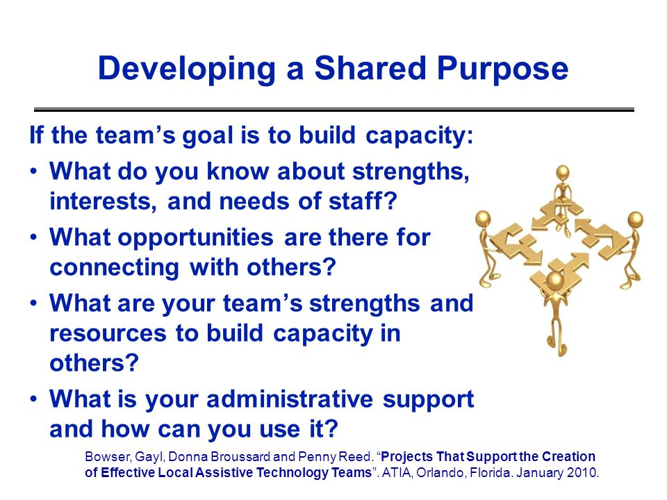 If the team's goal is to build capacity: What do you know about strengths, interests, and needs of staff? What opportunities are there for connecting