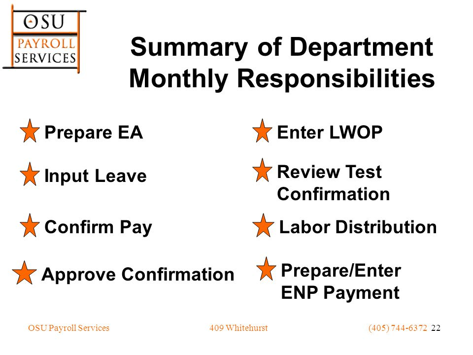 OSU Payroll Services(405) 744-6372 22409 Whitehurst Summary of Department Monthly Responsibilities Prepare EA Input Leave Confirm Pay Approve Confirmation Enter LWOP Review Test Confirmation Labor Distribution Prepare/Enter ENP Payment