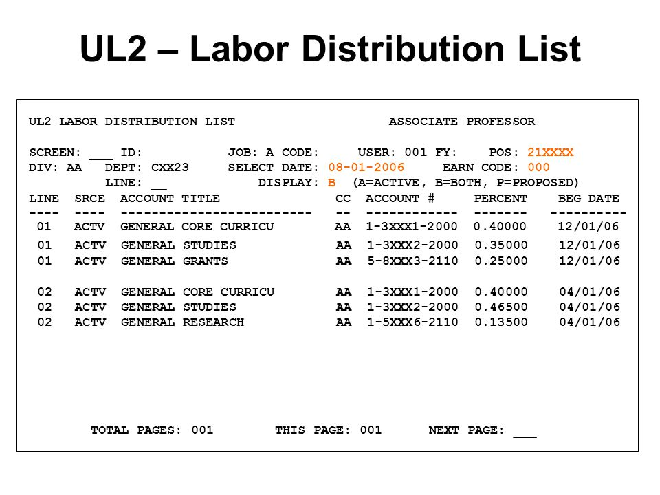 UL2 – Labor Distribution List UL2 LABOR DISTRIBUTION LIST ASSOCIATE PROFESSOR SCREEN: ___ ID: JOB: A CODE: USER: 001 FY: POS: 21XXXX DIV: AA DEPT: CXX23 SELECT DATE: 08-01-2006 EARN CODE: 000 LINE: __ DISPLAY: B (A=ACTIVE, B=BOTH, P=PROPOSED) LINE SRCE ACCOUNT TITLE CC ACCOUNT # PERCENT BEG DATE ---- ---- ------------------------- -- ------------ ------- ---------- 01 ACTV GENERAL CORE CURRICU AA 1-3XXX1-2000 0.40000 12/01/06 01 ACTV GENERAL STUDIES AA 1-3XXX2-2000 0.35000 12/01/06 01 ACTV GENERAL GRANTS AA 5-8XXX3-2110 0.25000 12/01/06 02 ACTV GENERAL CORE CURRICU AA 1-3XXX1-2000 0.40000 04/01/06 02 ACTV GENERAL STUDIES AA 1-3XXX2-2000 0.46500 04/01/06 02 ACTV GENERAL RESEARCH AA 1-5XXX6-2110 0.13500 04/01/06 TOTAL PAGES: 001 THIS PAGE: 001 NEXT PAGE: ___