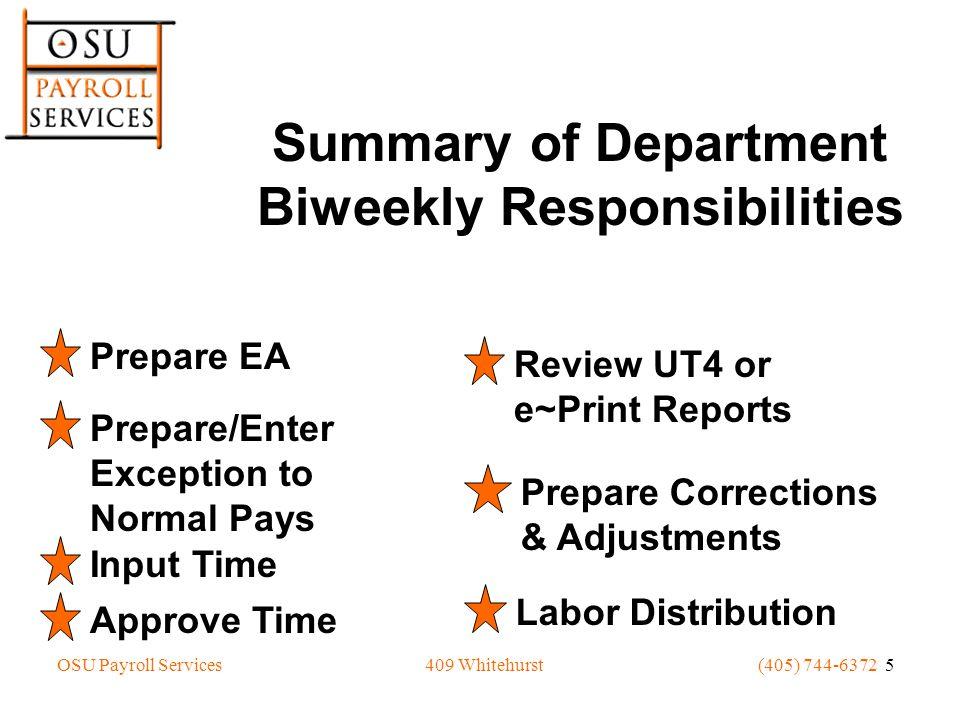 OSU Payroll Services(405) 744-6372 46409 Whitehurst Labor Distribution Labor Distribution Screens Labor Distribution Add/Maint Labor Distribution List Labor Dist List by Div/Dept