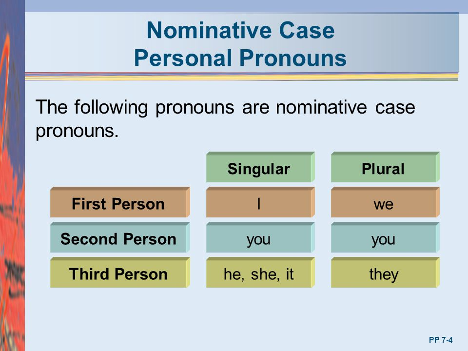 Using Possessive Pronouns continued l Do not use the possessive pronouns mine, yours, his, hers, ours, and theirs as modifiers before nouns.