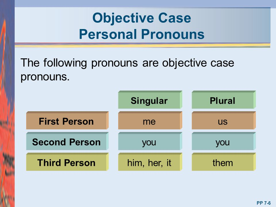 Using Objective Case l Use the objective case of personal pronouns when the pronouns are direct or indirect objects of verbs.