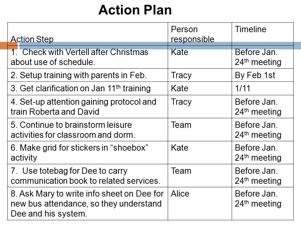 Action Plan Purpose: To determine next steps and assign tasks for moving forward.