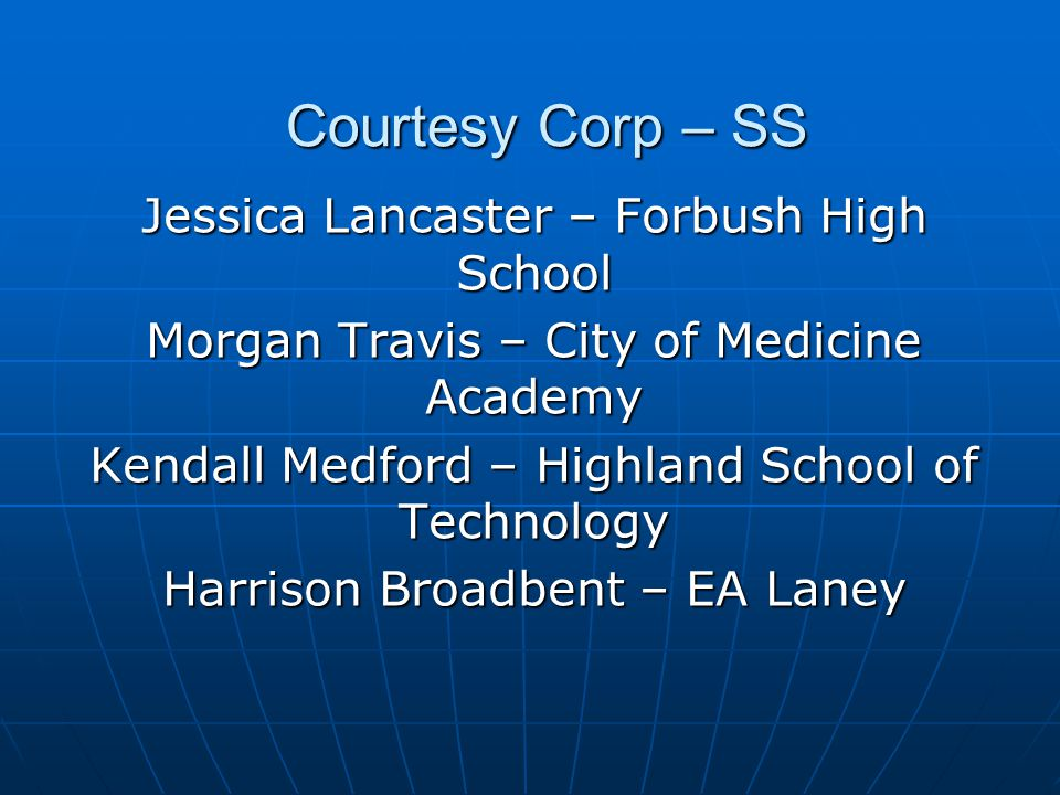 Knowledge Tests: Pharmacology - SS (INDIVIDUAL) 3Danielle Du Preez - The Early College of Guildford 3Danielle Du Preez - The Early College of Guildford 2Dylan Cronauer - Swansboro High School 2Dylan Cronauer - Swansboro High School 1Maria Tsikerdanos - Enloe High School 1Maria Tsikerdanos - Enloe High School