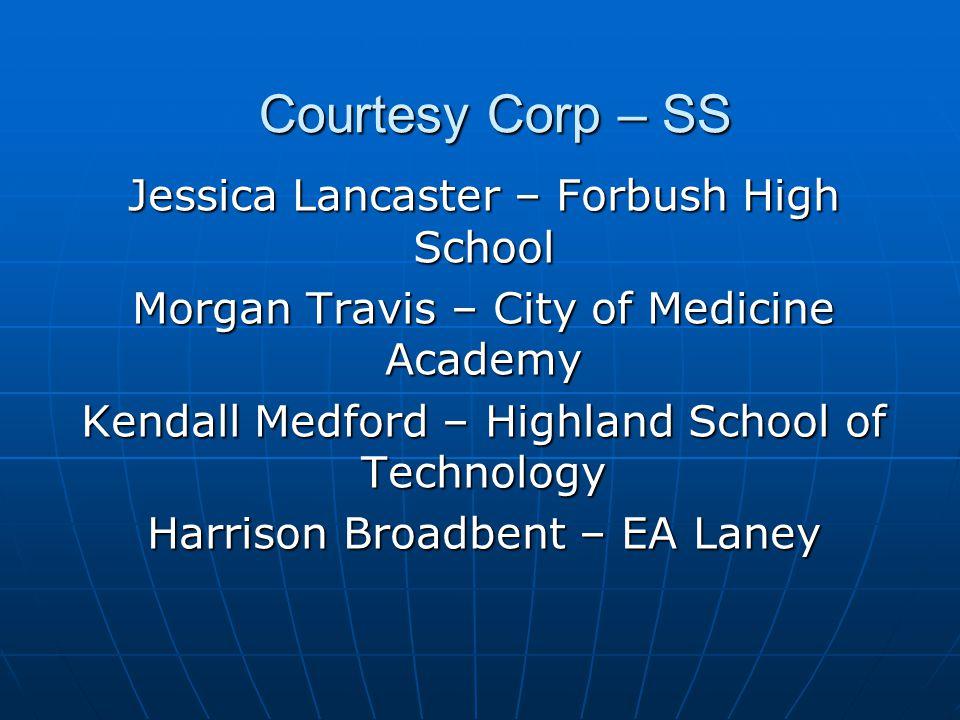 Personal Care - SS (INDIVIDUAL) 1Kimani Hogan - Plymouth High School 1Kimani Hogan - Plymouth High School