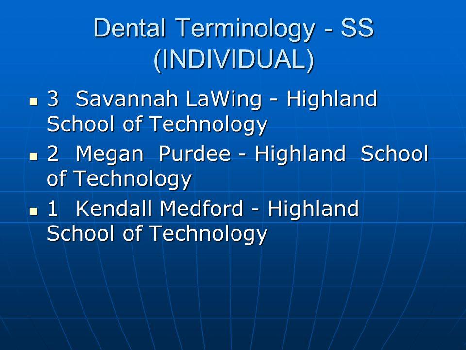 Outstanding HOSA Chapter - SS (INDIVIDUAL) 3Logan McCullen - Smithfield- Selma High School 3Logan McCullen - Smithfield- Selma High School 2Rachel Woodul - Swansboro High School 2Rachel Woodul - Swansboro High School 1Tabitha Greene - Highland School of Technology 1Tabitha Greene - Highland School of Technology