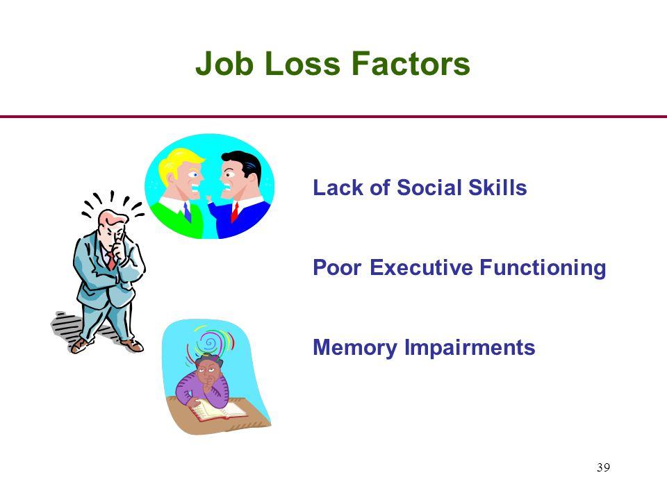 39 Job Loss Factors Lack of Social Skills Poor Executive Functioning Memory Impairments