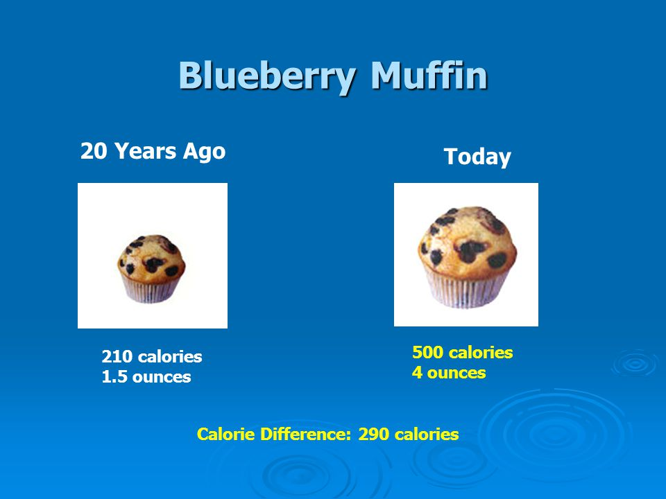 210 calories 1.5 ounces Calorie Difference: 290 calories 500 calories 4 ounces Blueberry Muffin 20 Years Ago Today