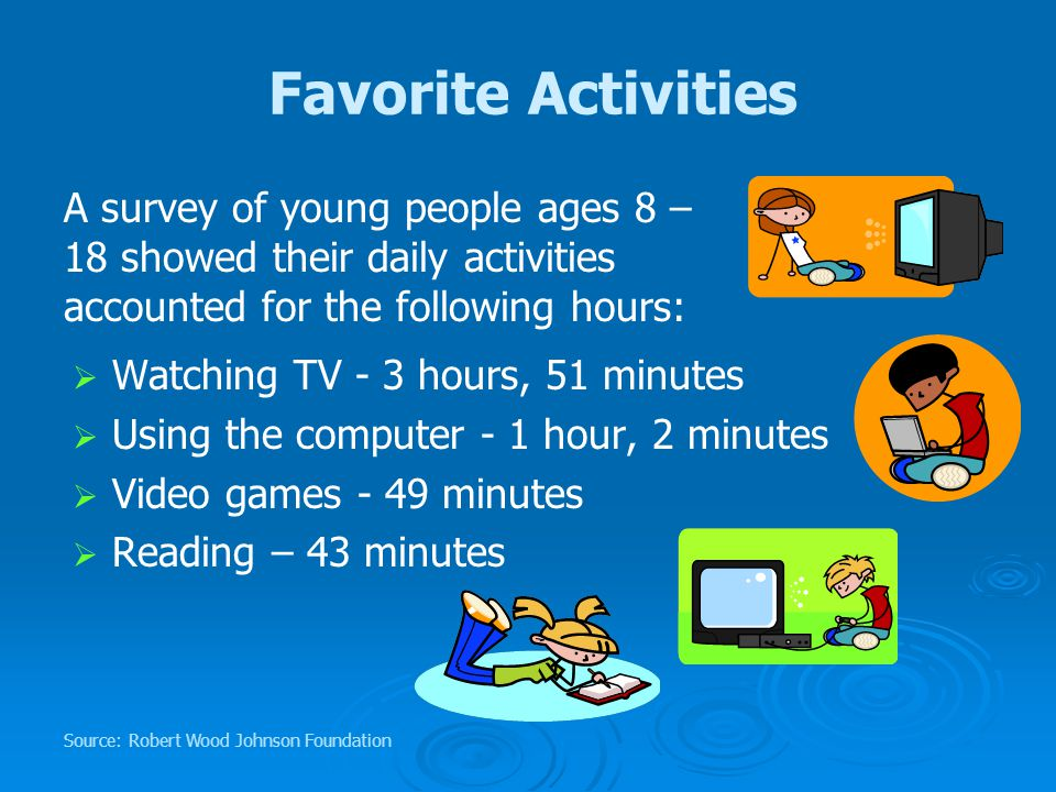 Favorite Activities   Watching TV - 3 hours, 51 minutes   Using the computer - 1 hour, 2 minutes   Video games - 49 minutes   Reading – 43 minutes A survey of young people ages 8 – 18 showed their daily activities accounted for the following hours: Source: Robert Wood Johnson Foundation