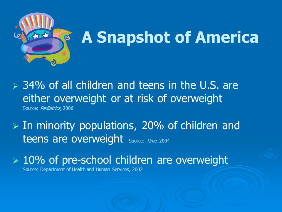 Physical Activity How are kids spending their free time?
