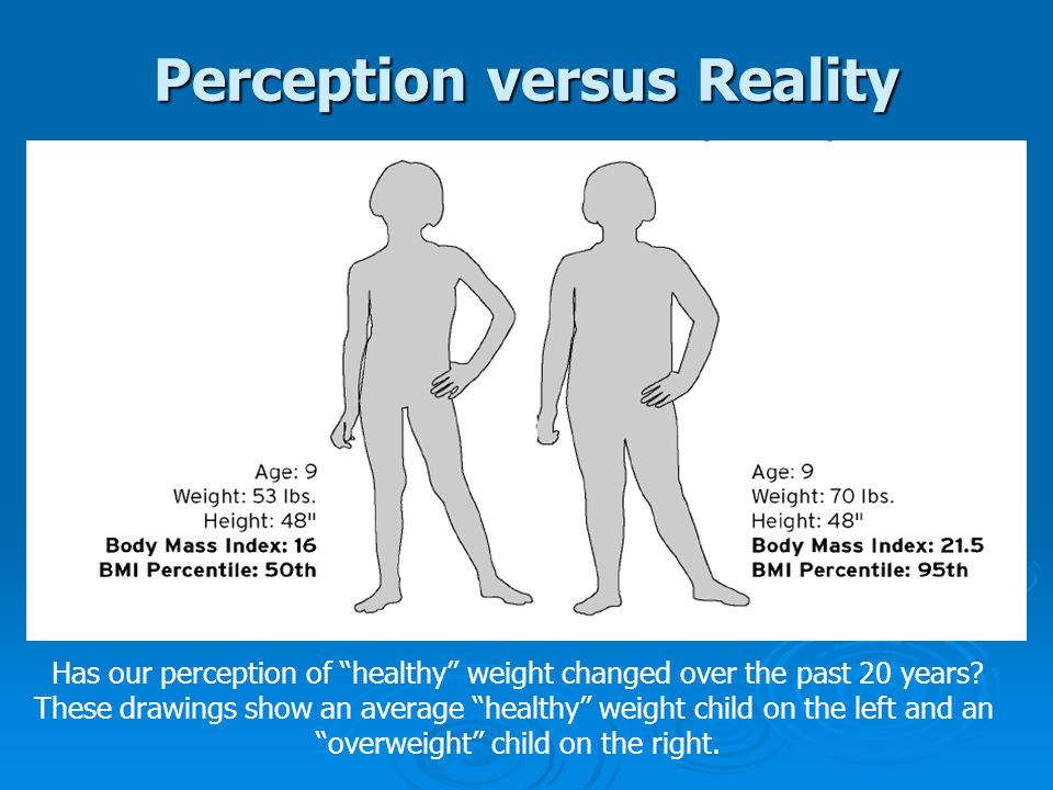 Perception versus Reality Has our perception of healthy weight changed over the past 20 years.